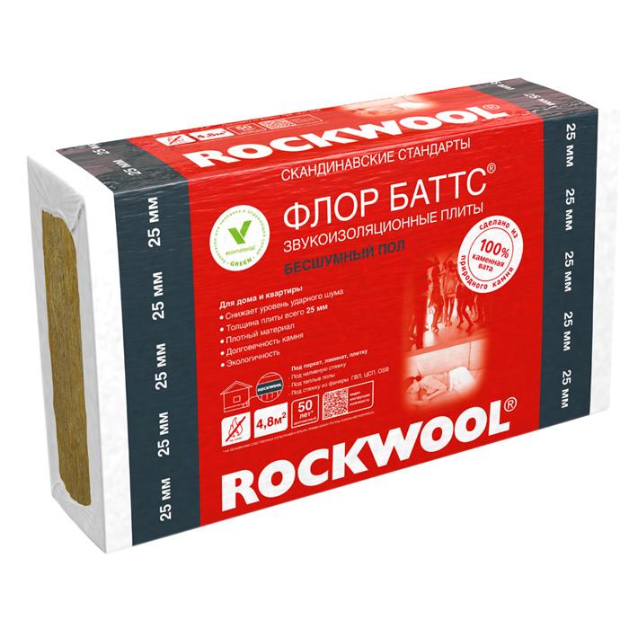 Rockwool-Floor-Batts
